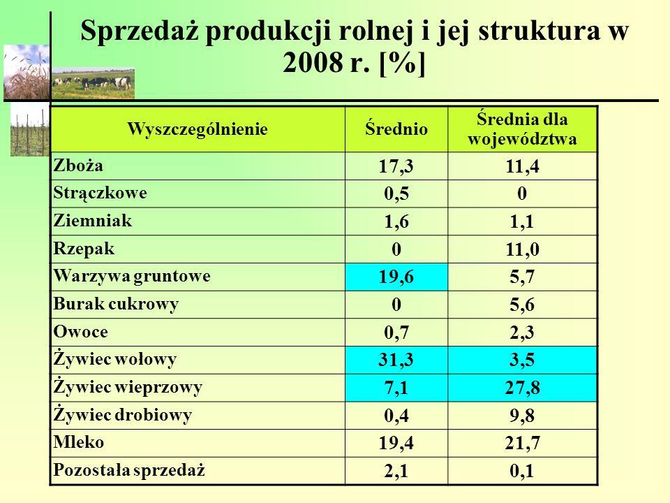 Sprzedaż produkcji rolnej i jej struktura w 2008 r. [%]